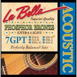 labella 7GPT acoustic...